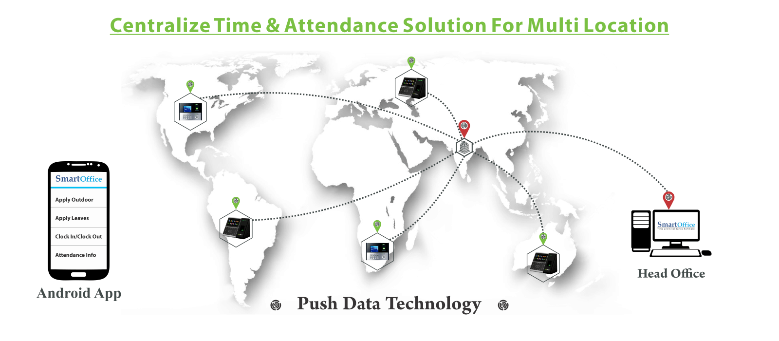 Multi Location Centralized Time Attendance Solution