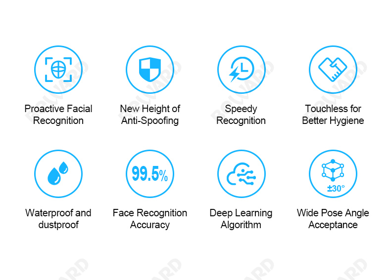 Features of Face Fever Attendance Machine