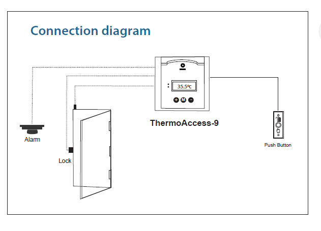 ThermoAccess-9 Connection Diagram